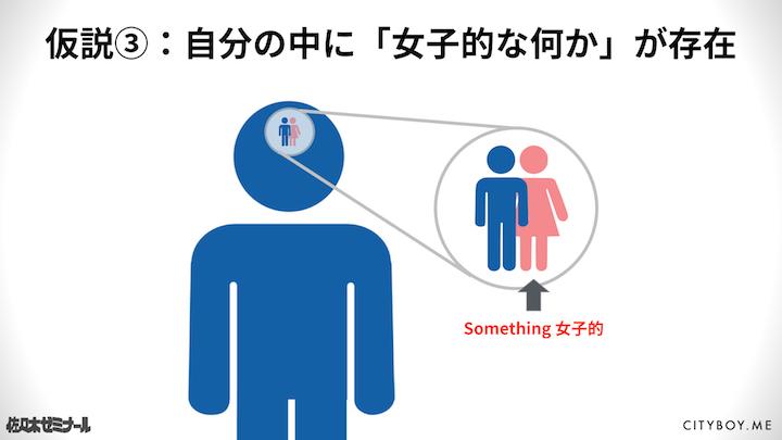 仮説4:自分の中に「女子的な何か」が存在